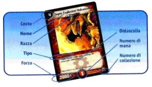 le carte di Duel Masters