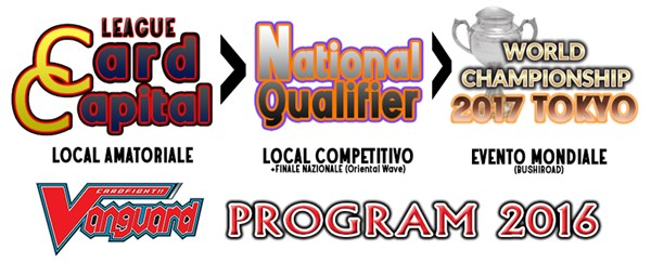 NATIONAL QUALIFIERS - Cardfight !! Vanguard